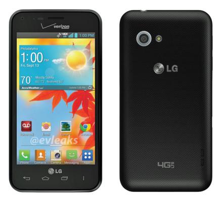 定位中低端 LG Enact智能手机