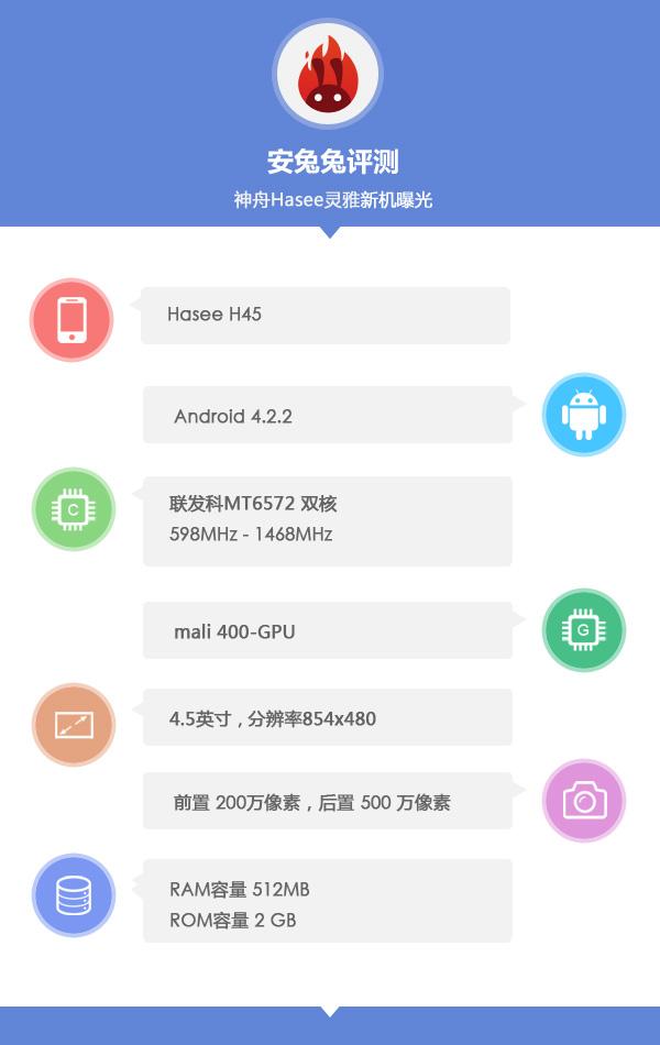 神舟手机H45配置与测试成绩曝光 200W+500W