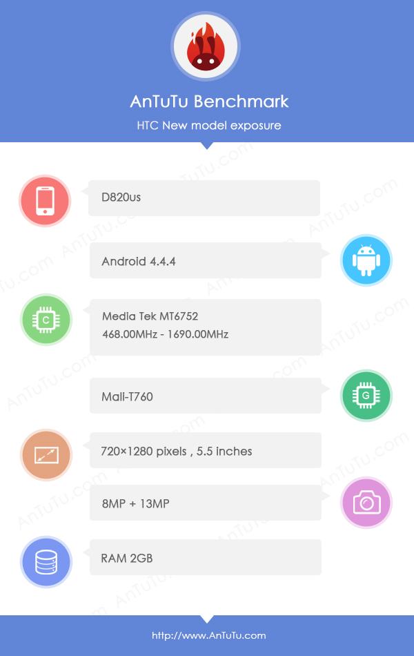 HTC D820us新机现身 搭载八核